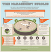 INFOGRAPHIC: <em>Time</em> <em>Management</em> Hurdles in the Modern Workplace