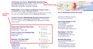 Google's primary off-page local search factors