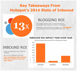 Key takeaways from Hubspot's 2014 State of Inbound.