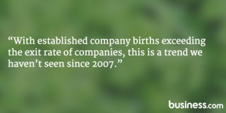 Company birth rate exceeding exit rate