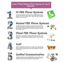 IP Based Phone System