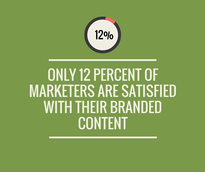 Percent of marketers satisfied with branded content