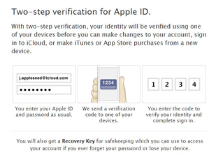 apple security verification