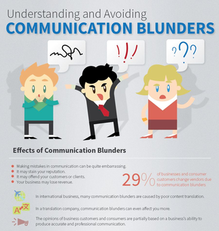 Effects of Communication Blunders