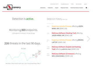 Red Canary Dashboard