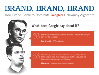 What Google CEO and executives have to say about branding