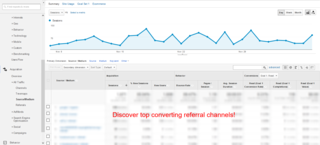Top converting referral channels.