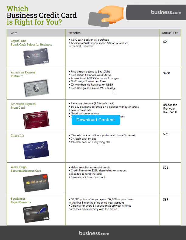 Which credit card is right for you business business credit card comparison reheart Image collections