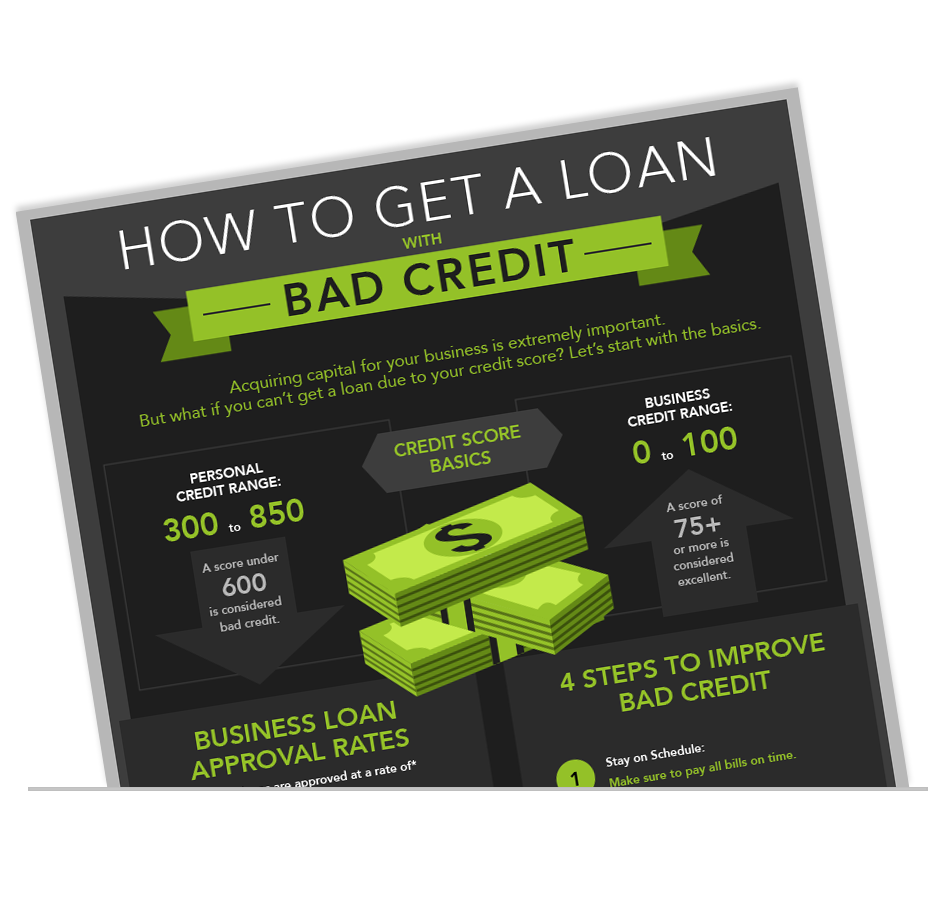 How to Get a Loan With Bad Credit - business.com