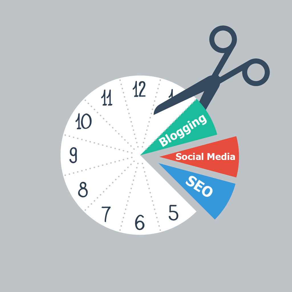 Time categorized by time spent on seo, social media and blogging.