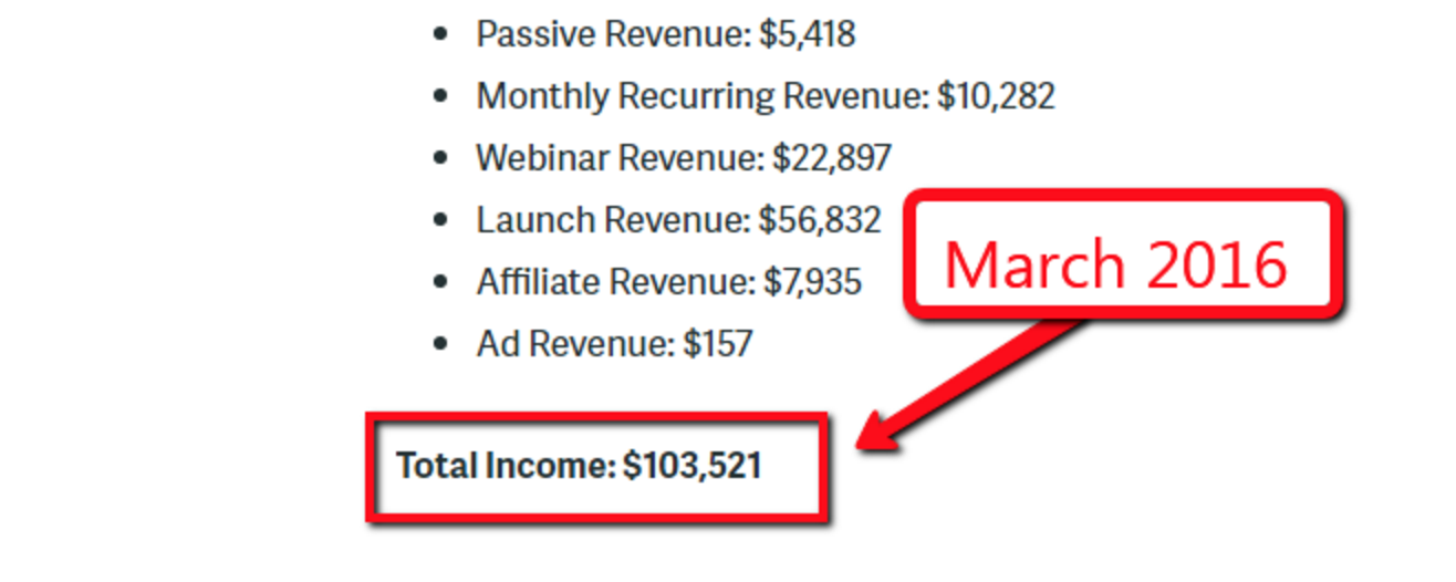 Income Breakdown of blog earnings for Melyssa Griffin