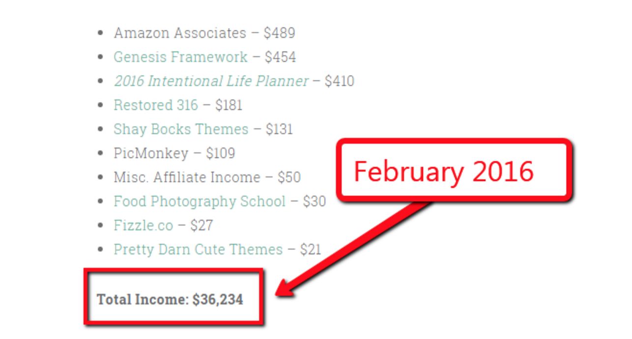 Income Breakdown of blog earnings for Abby Lawson