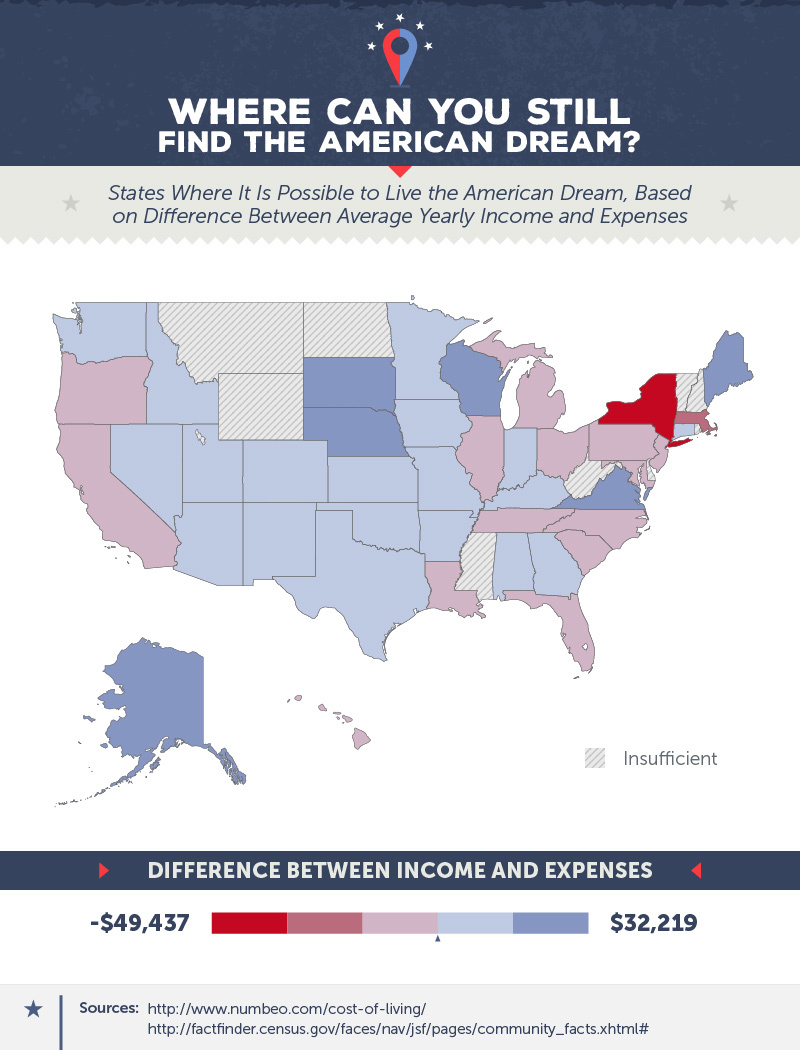 Where can you still find the American Dream Infographic