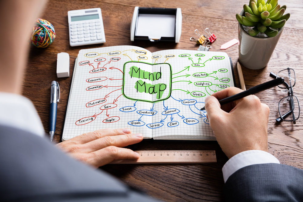 Best Brainstorming Tools For Small Business Business News Daily